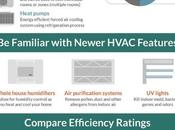 Choose Right HVAC System Your Home (Infographic)