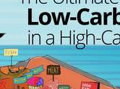 Ultimate Guide Low-Carb Living High-Carb World