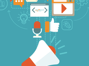 Integrated Marketing Growing Your Business