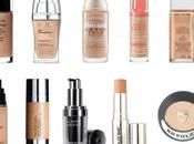 Best Drugstore Foundations Skin India!