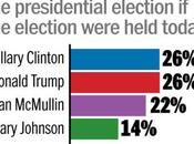 Utah Texas Indicative Trouble Trump