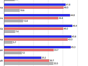 Latest Poll Averages Battleground States Favor Clinton