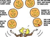 Marketing Tricks More Treats