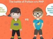 Battle Python What's Better Your Application Development?