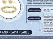 Your Pearl Color Help Guide