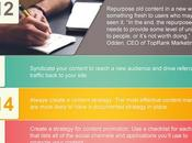 Tips Effective Content Marketing