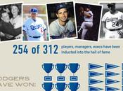 Infographic: Scully