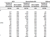 Report Shows Repealing Obamacare Would Make Things Worse Than Before Passed