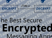 Best Encrypted Messaging Apps