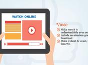 Integrating Facebook Better Marketing Results