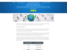 .Com Registrations Loses Another Million Domains Less Than Weeks; Under