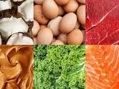 Ketogenic Diet Going Mainstream