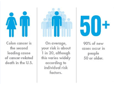 Millions European Patients Grappling with Colon Cancer Treatment Cost