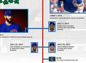 Infographic: 2016 World Series Cubs