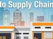 eBook: Smarter Approach Supply Chain
