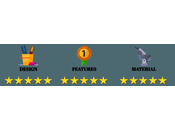 Munire Medford Lifetime Crib (4-in-1 Convertible), Espresso Review