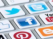 Should Display Facebook Other Social Media Using URLs