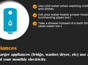 Ways Save Electricity Home