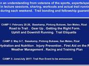 Pilipinas Trail Running Camp 2017