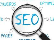 Want Search Engine Optimization?