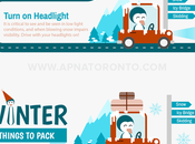 Winter Driving Tips Your Checklist Success