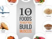 Good Food Building Muscle