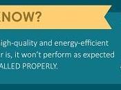 Professional Window Door Installers Ensure Quality Installation