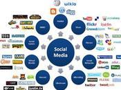 Keys Hard Hitting Social Media Business