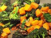 Recipe Purple Sprouting Broccoli