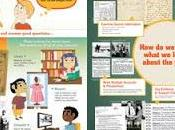 FREEBIE: Historical Thinking/ Civil Posters (ALL)