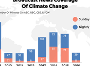 Broadcast Networks Covered Climate Change 2016