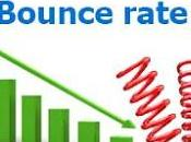Reduce Bounce Rate Increase Traffic