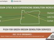 Oregon's 2017 Demolition Trends