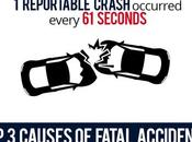 Texas Accidents Statistic