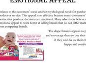 Short Essay Impact Advertisements