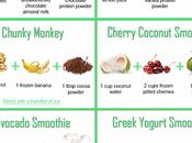 3-Ingredient Breakfast Smoothies Weight Loss