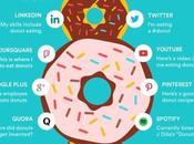Socializing Your Company: Social Media Marketing Strategies 2017