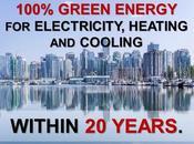 #ClimateFacts Series: #ClimateChange #Science #Vancouver #RenewableEnergy
