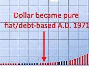 Debt-Based Monetary System Demands Ever More Debt—Part