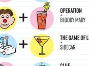 Make Game Night Great Again: Board Games Cocktail Pairings