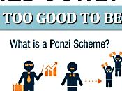 Debt-Based Monetary System Demands Ever More Debt—Part II—Ponzi Schemes?