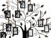 Create Family Tree Granny Gift