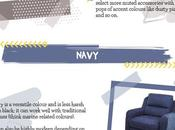 2017 Furniture Trends Infographic