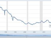 Trump Claim Increasing Coal Jobs 50,000