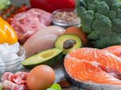 Feeling Invincible Ketogenic Diet