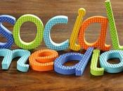 Steps Supercharge Social Media Marketing Strategies 2017