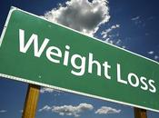 Lose Weight Without Exercising