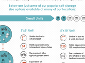 Select Perfect Storage Unit Size Your Belongings