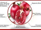 Health Benefits Fresh Pomegranate Juice