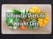 Popular Diets Weight Loss Should Know About